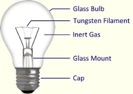 parts of a light bulb structure and function thinglink