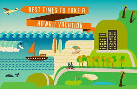 Hawaii travel planning images Best times to go to hawaii infographic discover hawaii tours jpg