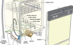 traxxas revo 3 3 wiring diagram traxxas revo 3 3 wiring diagram