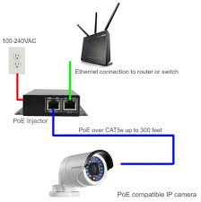how to setup hikvision surveillance with blue iris on windows 7 8