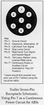 http www truckt com antilock trailer brake electrical requirements
