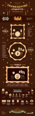 infographic thanksgiving table setting etiquette guide the