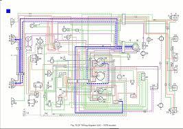 wiring diagrams mg midget 1500