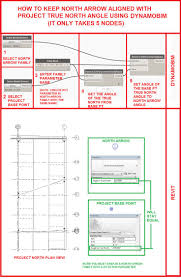 67 best revit dynamo images on pinterest rhinos arches and
