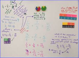 inquiry maths primary