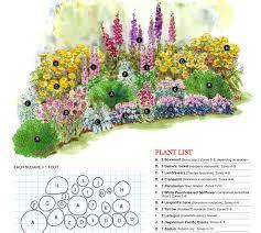 best 25 flower garden plans ideas on pinterest landscape plans