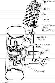 volvo 850 suspension service manual front