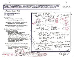 mind map template business plan what should a job resume look like