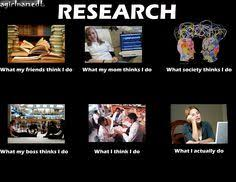 Research Meme - prospect research meme first seen at apra 25th annual conference