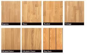 wood floor wooden floor installation