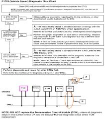 nissan altima cvt transmission alldatadiy com 2009 nissan datsun altima v6 3 5l vq35de cvt