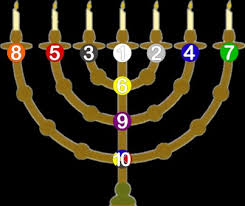 the menorah and the tree of