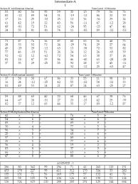 vedic maths worksheets pdf vedic maths multiplying numbers by 11