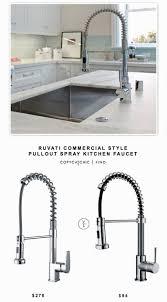 moen kitchen faucets canada unique moen kitchen faucets canada home decoration ideas