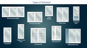 Windows Types Decorating Best Built Windows Decorating Mellanie Design