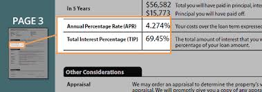 Estimate Mortgage Rate by Loan Estimate Guide Interest Rate