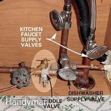 Gas Faucet How To Locate Your Gas Shutoff Valve And Water Shutoff Valve