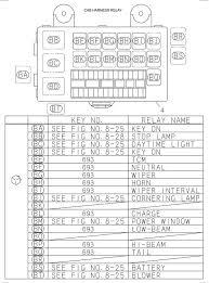 isuzu wiring diagram free download with blueprint pics diagrams