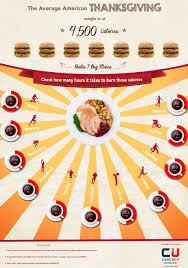 thanksgiving 90 thanksgiving usa image inspirations united