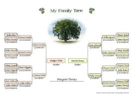 printable free family tree template free printable family tree chart four generations on one a4