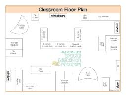 Preschool Floor Plans How To Set Up A Special Education Program