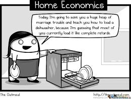 Economics Memes - home economics by ben meme center