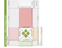strategic planning template and hoshin kanri policy deployment