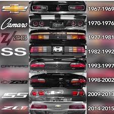 camaro the years wil sparks i see st4irs instagram photos and