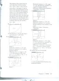 Mcgraw Hill Worksheet Answers Btns Mcf3m1 Home