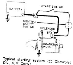 wiring diagram for gm starter wiring wiring diagrams instruction