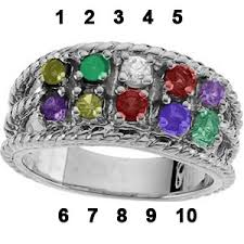 design a mothers ring mothers ring sterling silver 10 4196 goldfingers gifts