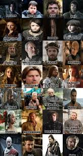 Clueless Movie Meme - when explaining game of thrones characters to the clueless friends