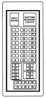 jeep liberty 2004 fuse box diagram carknowledge