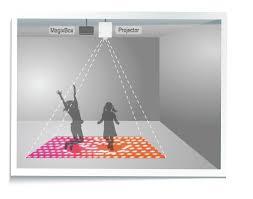 flooring interactiveloor projector games projection systemitness