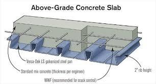 How Thick For Concrete Patio Concrete Decks For Coastal Homes Professional Deck Builder