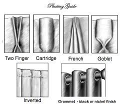 Types Of Curtains French Country Curtains Window Interiors And Window Coverings