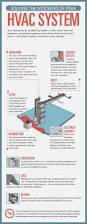 Home Hvac Duct Design by Best 25 Hvac Design Ideas On Pinterest Banks Design Modern