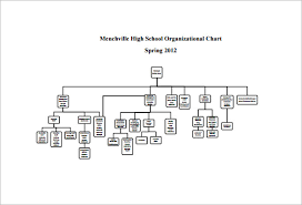 Organization Flow Chart Template Excel Free Organizational Chart Template 5 Word Pdf Documents