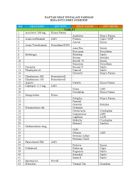 Obat Regumen daftar obat instalasi farmasi docx