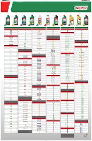 Famosos Tabela de Oleo @TO77