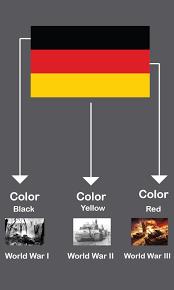 German War Flag Meaning Of The German Flag Vexillologycirclejerk