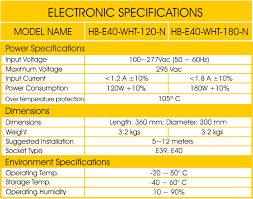 high temperature led light fixture led high bay lighting fixture led high bay retrofit sylvania led