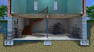hydrostatic pressure and your home u0027s foundation youtube