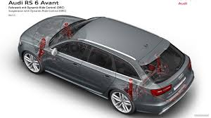 audi drc 2014 audi rs6 avant suspension with dynamic ride drc