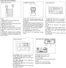 repair guides circuit protection turn signal and hazard