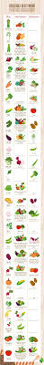 herb growing chart companion planting chart guide for vegetables planting