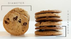 The Amount Of Light And Temperature Are Examples Of Cookie Baking Chemistry How To Engineer Your Perfect Sweet Treat