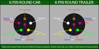 6 pin wiring diagram 6 pin round trailer wiring diagram u2022 wiring
