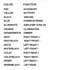 wire color code for clarion cd changer fixya