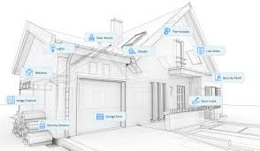best smart home applications and automation systems